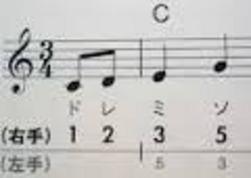 中高年から始める「らくらくピアノⓇ」(シニアキーボードピアノレッスン)